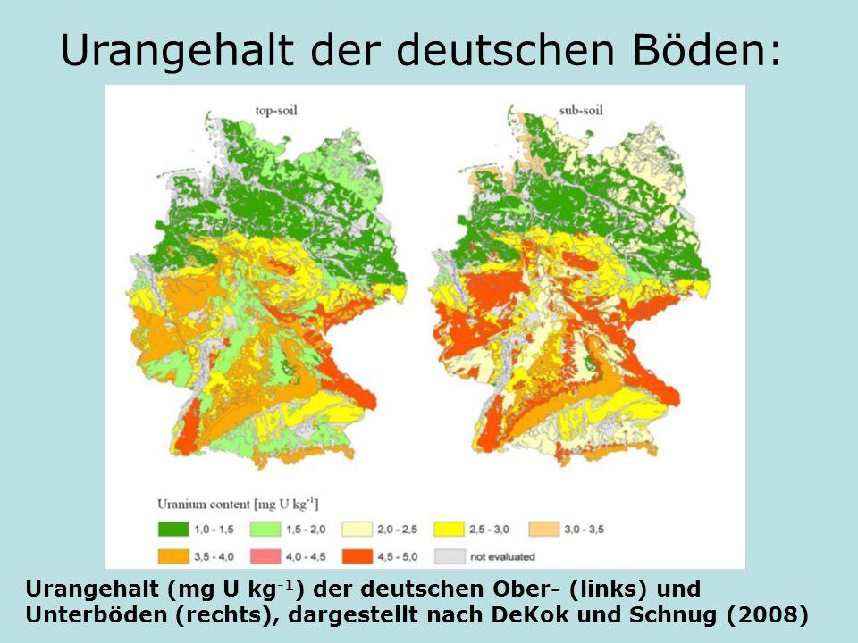 Urangehalt der deutschen Böden: