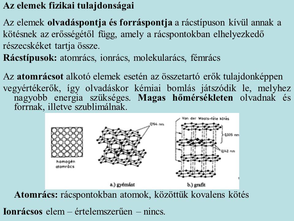 Atomrács: rácspontokban atomok, közöttük kovalens kötés