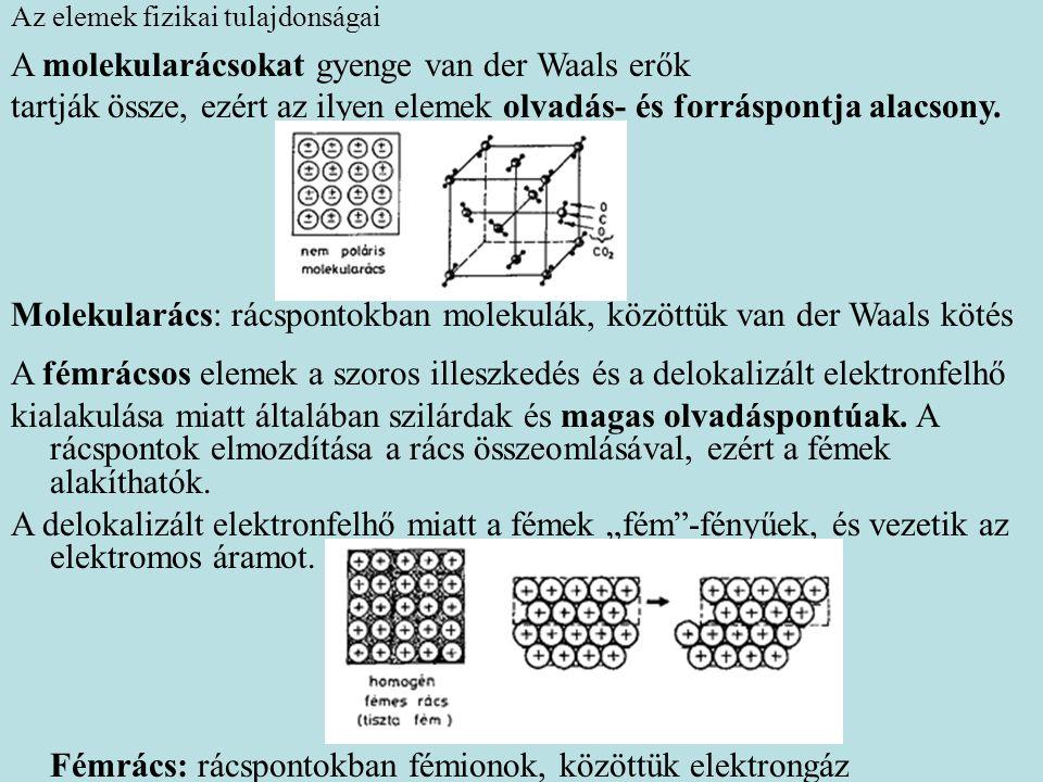 A molekularácsokat gyenge van der Waals erők