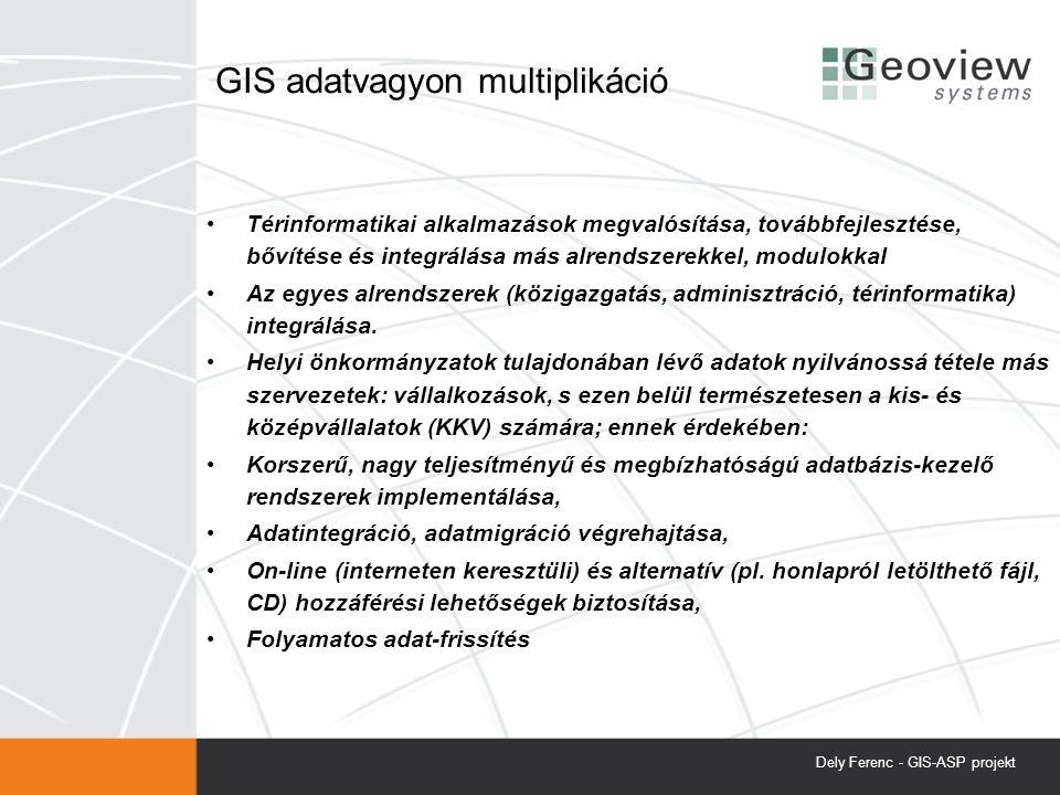 GIS adatvagyon multiplikáció