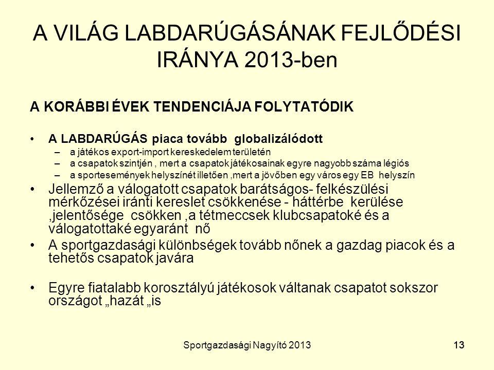 A VILÁG LABDARÚGÁSÁNAK FEJLŐDÉSI IRÁNYA 2013-ben