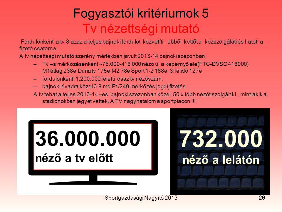 Fogyasztói kritériumok 5 Tv nézettségi mutató