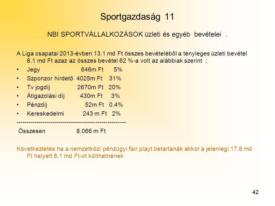 Sportgazdaság 11 NBI SPORTVÁLLALKOZÁSOK üzleti és egyéb bevételei .