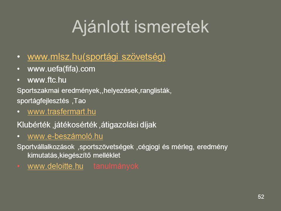 Ajánlott ismeretek www.mlsz.hu(sportági szövetség) www.uefa(fifa).com