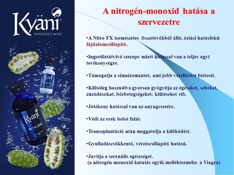 A nitrogén-monoxid hatása a szervezetre