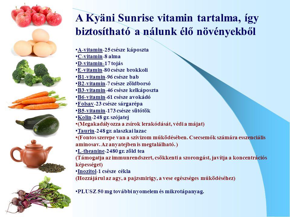 A Kyäni Sunrise vitamin tartalma, így biztosítható a nálunk élő növényekből