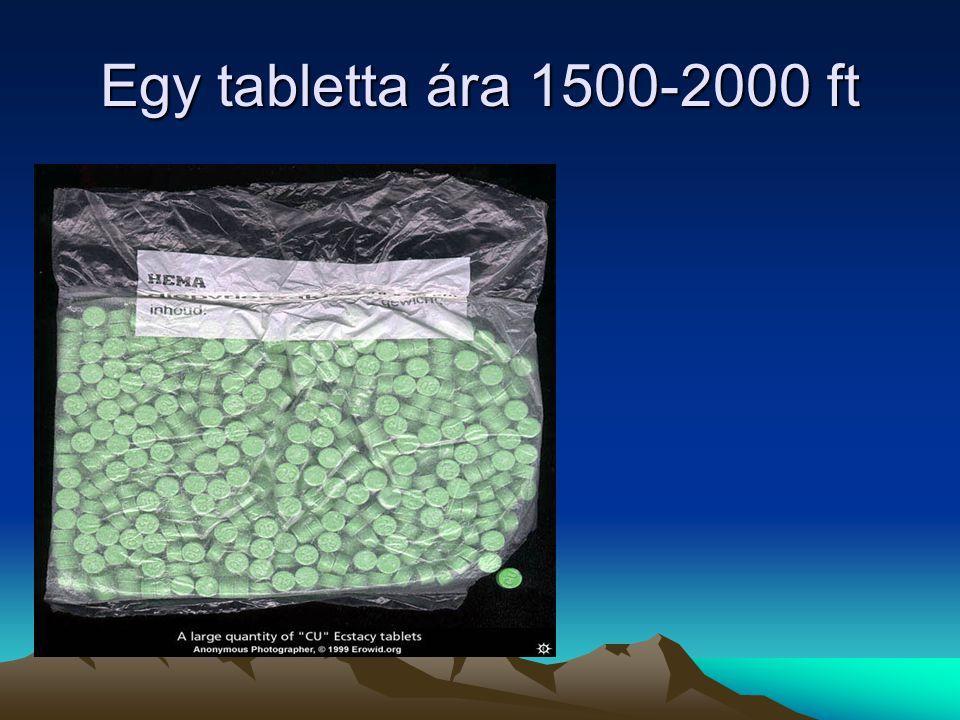Egy tabletta ára 1500-2000 ft