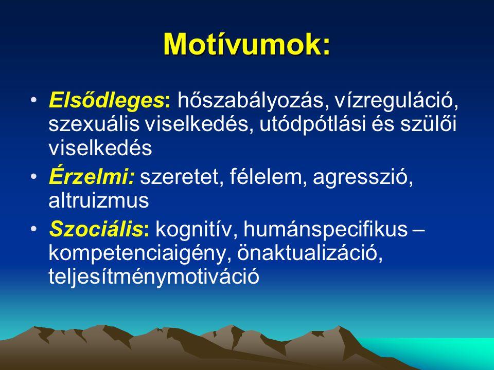 Motívumok: Elsődleges: hőszabályozás, vízreguláció, szexuális viselkedés, utódpótlási és szülői viselkedés.