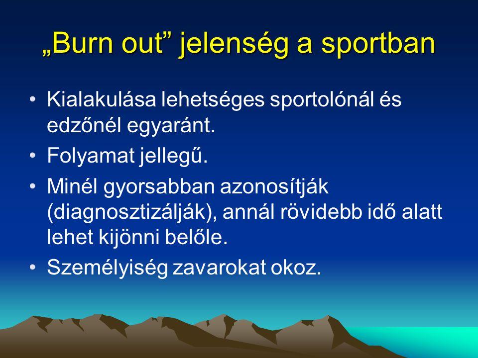 """Burn out jelenség a sportban"