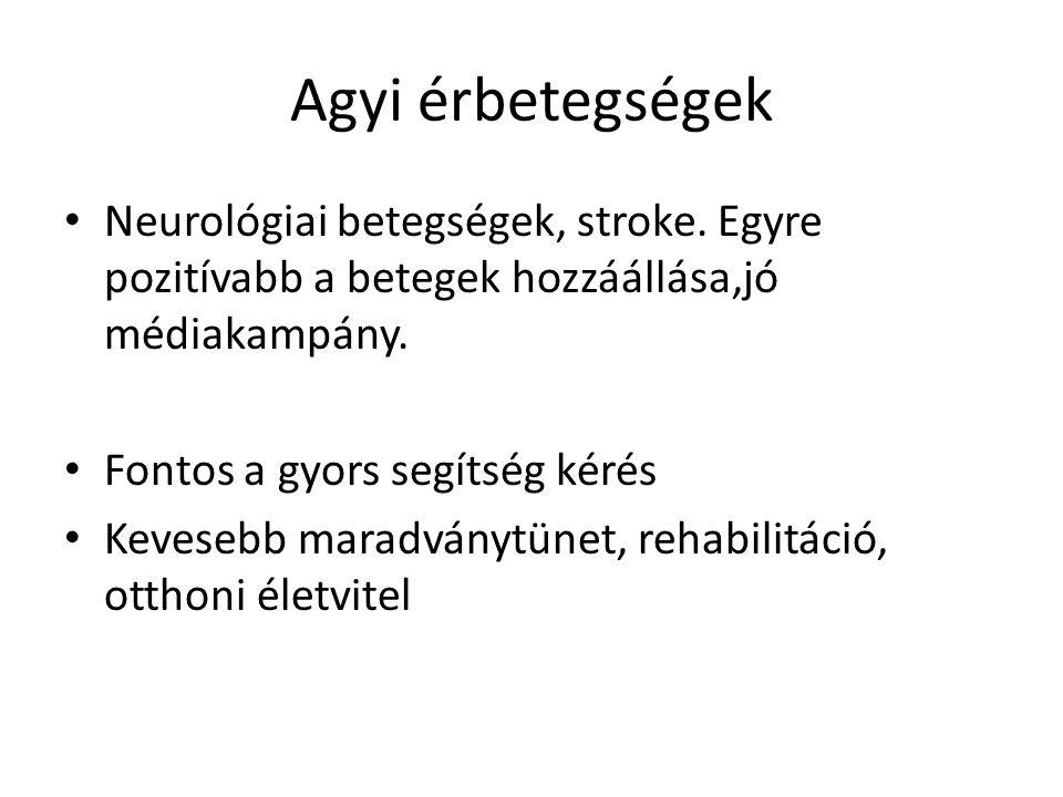 Agyi érbetegségek Neurológiai betegségek, stroke. Egyre pozitívabb a betegek hozzáállása,jó médiakampány.
