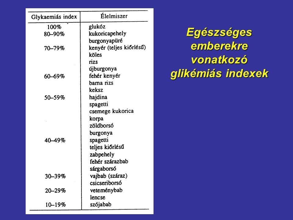 Egészséges emberekre vonatkozó glikémiás indexek