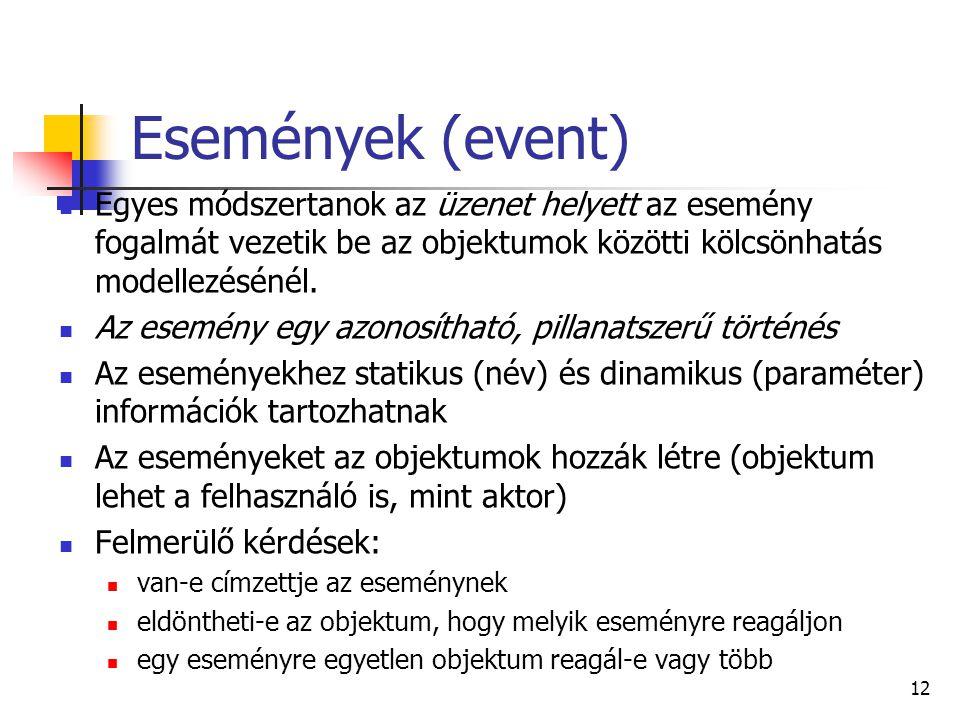 Események (event) Egyes módszertanok az üzenet helyett az esemény fogalmát vezetik be az objektumok közötti kölcsönhatás modellezésénél.
