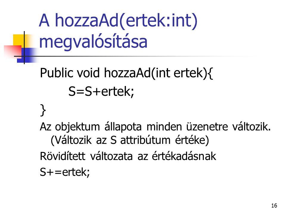 A hozzaAd(ertek:int) megvalósítása