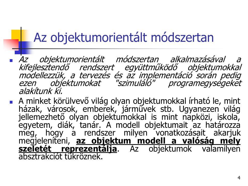 Az objektumorientált módszertan