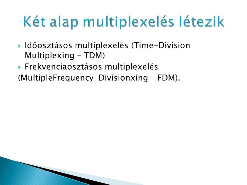 Két alap multiplexelés létezik