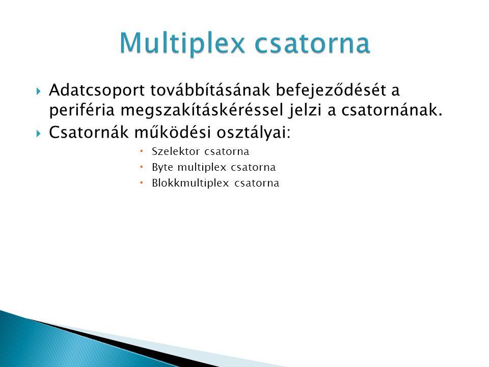 Multiplex csatorna Adatcsoport továbbításának befejeződését a periféria megszakításkéréssel jelzi a csatornának.