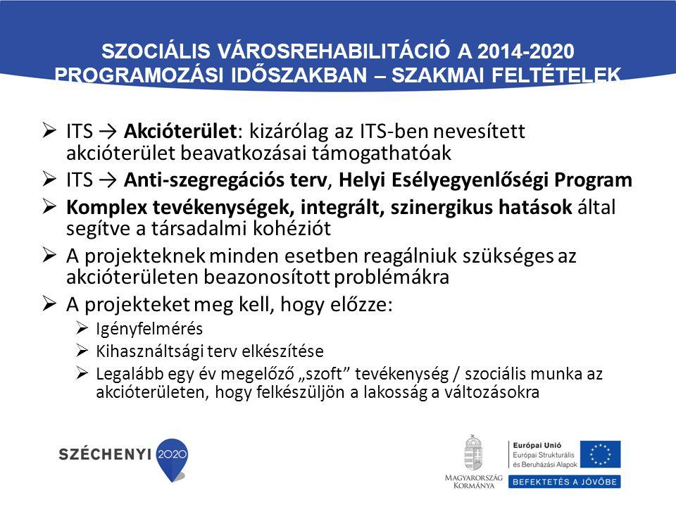 ITS → Anti-szegregációs terv, Helyi Esélyegyenlőségi Program