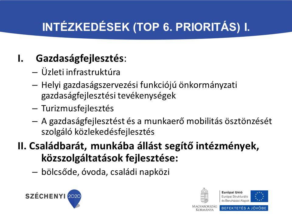 Intézkedések (TOP 6. prioritás) I.