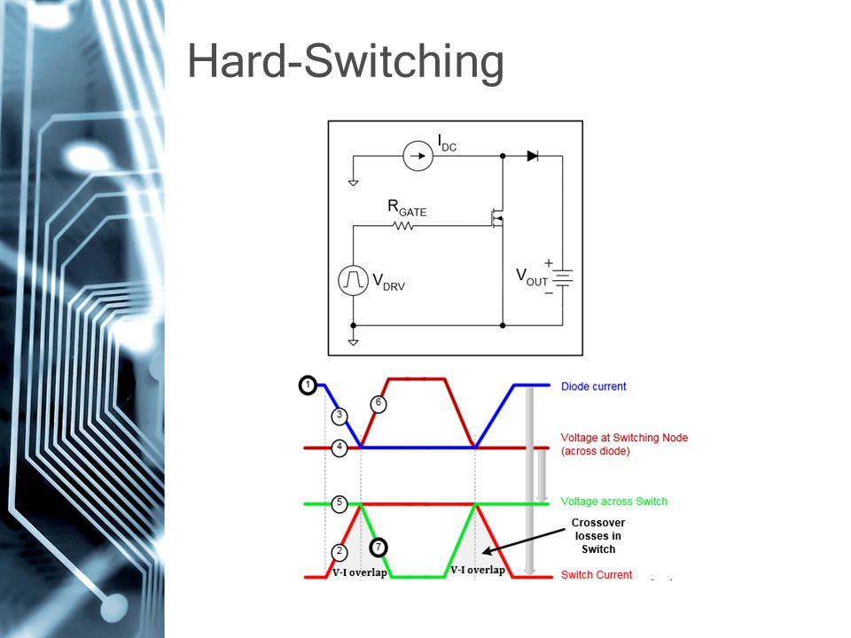 Hard-Switching
