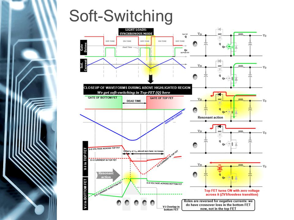 Soft-Switching