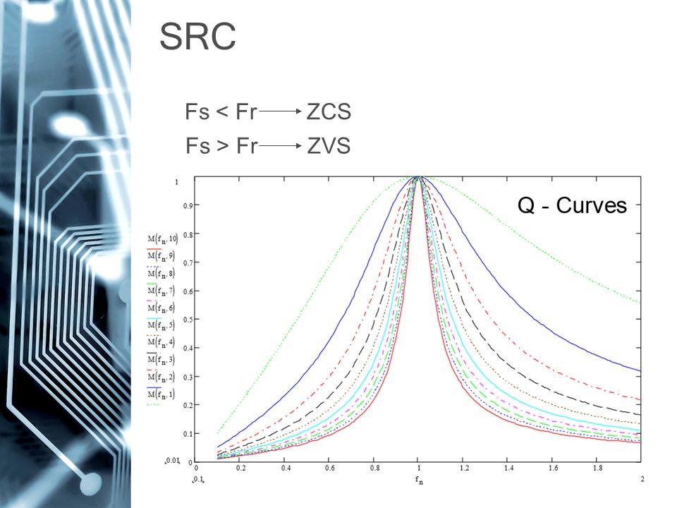 SRC Fs < Fr ZCS Fs > Fr ZVS