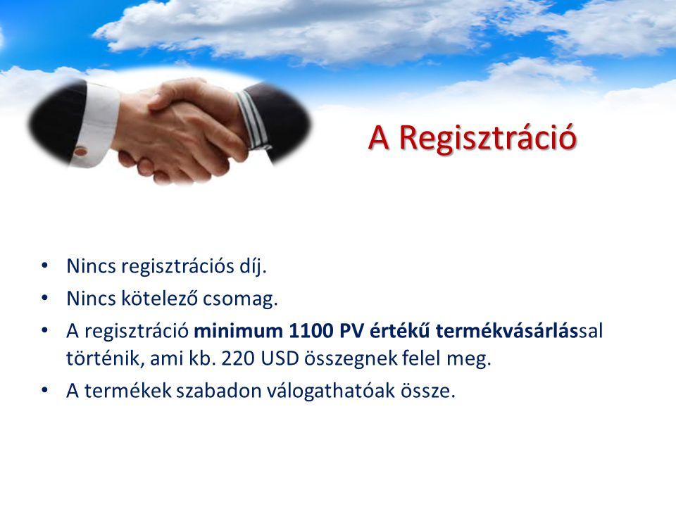A Regisztráció Nincs regisztrációs díj. Nincs kötelező csomag.