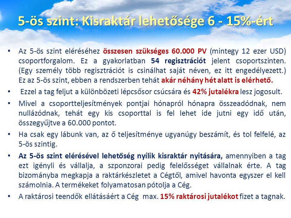 5-ös szint: Kisraktár lehetősége 6 - 15%-ért
