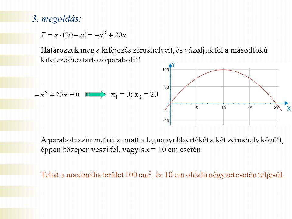 3. megoldás: Határozzuk meg a kifejezés zérushelyeit, és vázoljuk fel a másodfokú. kifejezéshez tartozó parabolát!