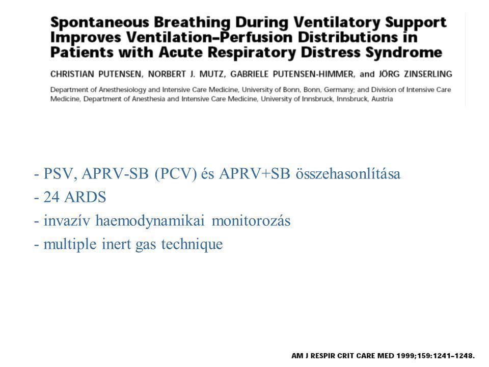 - PSV, APRV-SB (PCV) és APRV+SB összehasonlítása