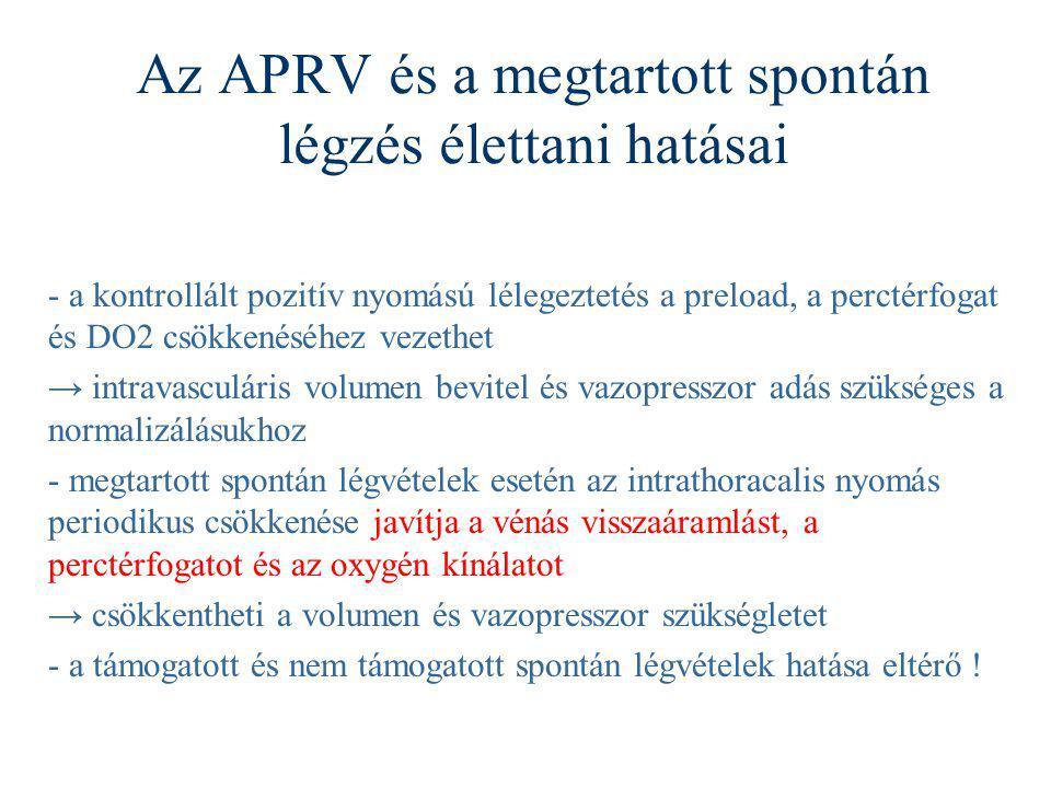 Az APRV és a megtartott spontán légzés élettani hatásai