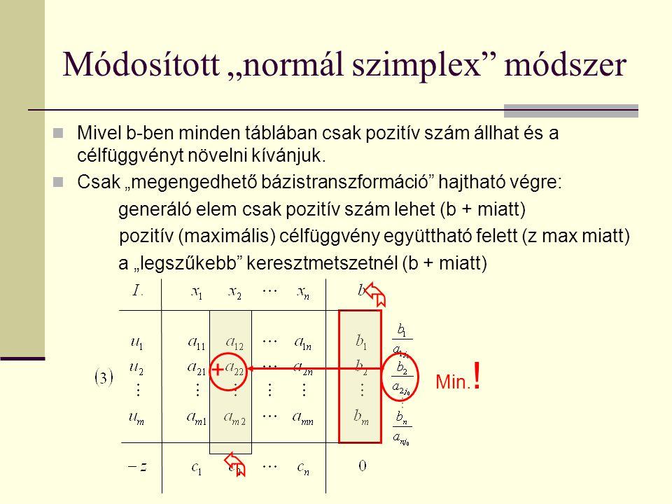 """Módosított """"normál szimplex módszer"""