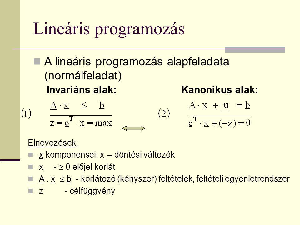 Lineáris programozás A lineáris programozás alapfeladata (normálfeladat) Invariáns alak: Kanonikus alak: