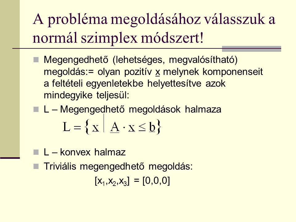 A probléma megoldásához válasszuk a normál szimplex módszert!