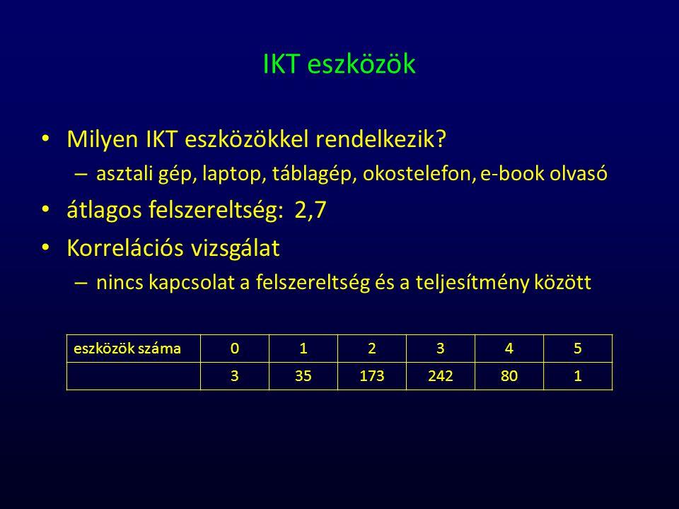 IKT eszközök Milyen IKT eszközökkel rendelkezik