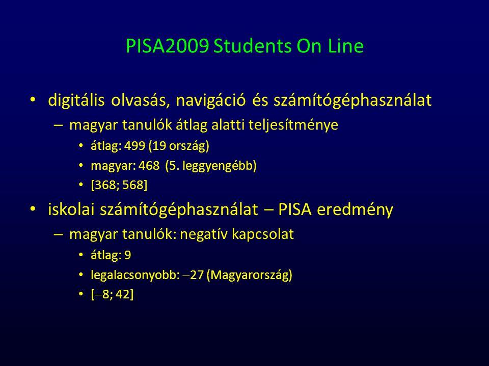 PISA2009 Students On Line digitális olvasás, navigáció és számítógéphasználat. magyar tanulók átlag alatti teljesítménye.