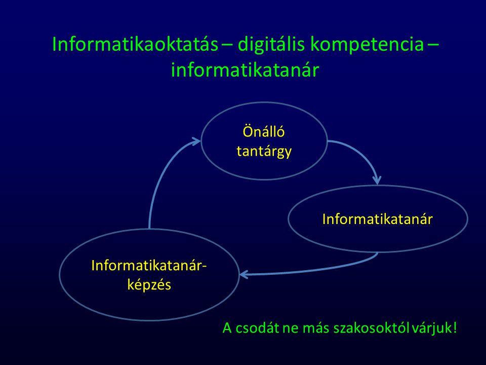 Informatikaoktatás – digitális kompetencia – informatikatanár