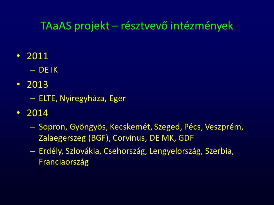 TAaAS projekt – résztvevő intézmények