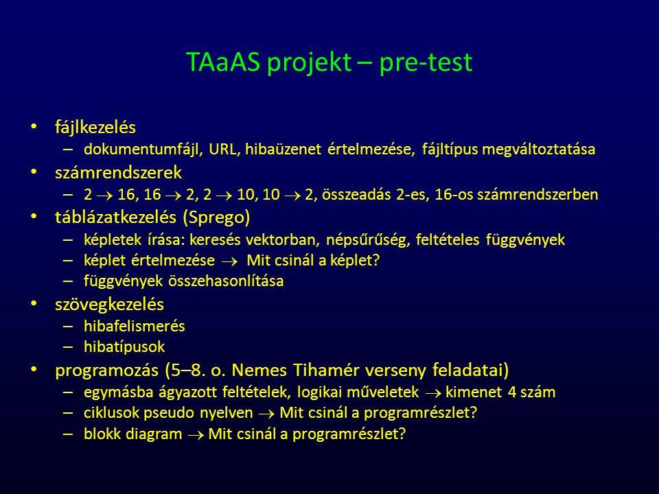 TAaAS projekt – pre-test
