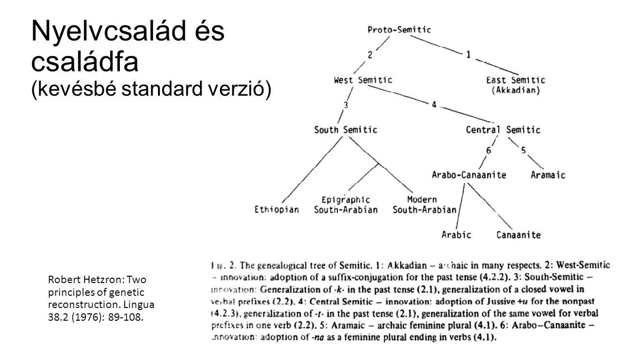 Nyelvcsalád és családfa (kevésbé standard verzió)