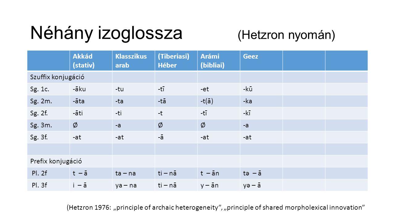 Néhány izoglossza (Hetzron nyomán)
