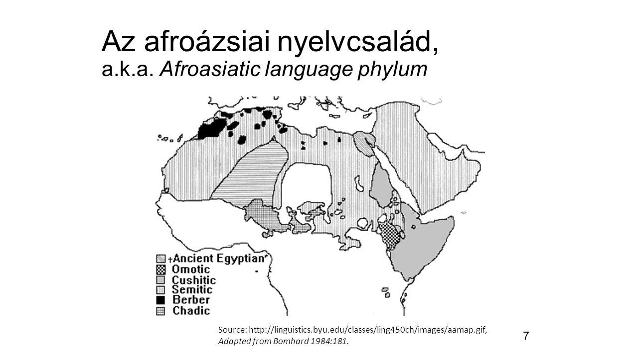 Az afroázsiai nyelvcsalád, a.k.a. Afroasiatic language phylum