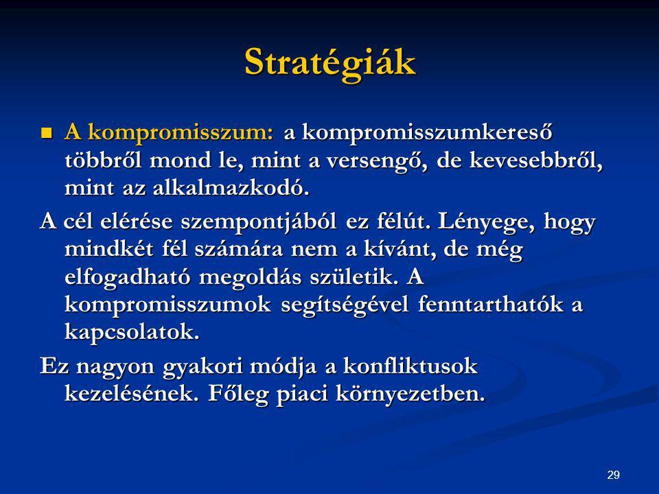 Stratégiák A kompromisszum: a kompromisszumkereső többről mond le, mint a versengő, de kevesebbről, mint az alkalmazkodó.