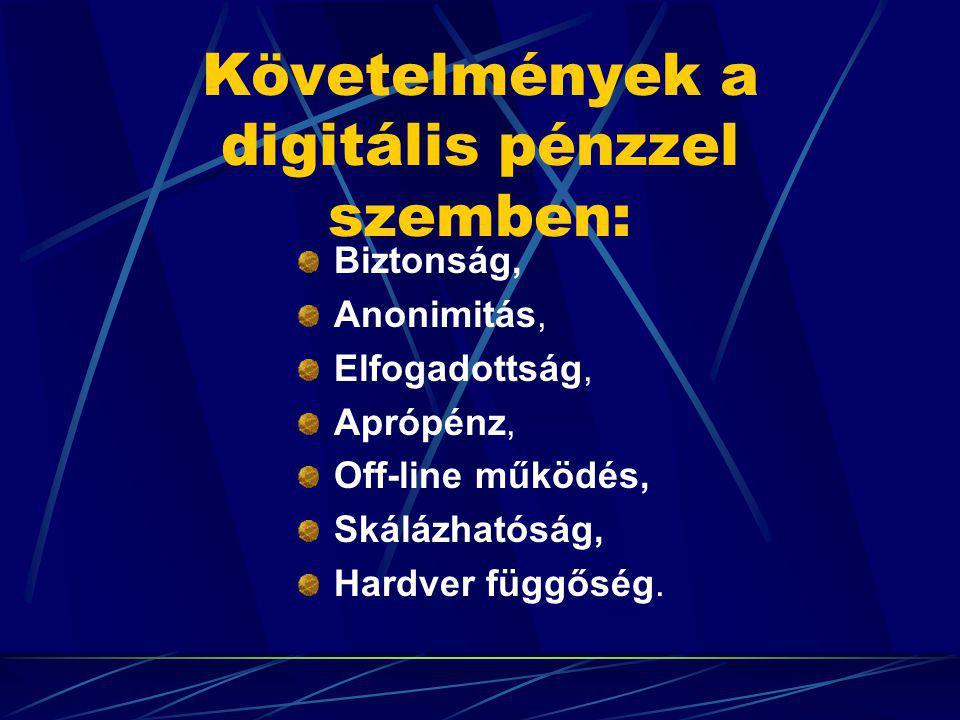 Követelmények a digitális pénzzel szemben: