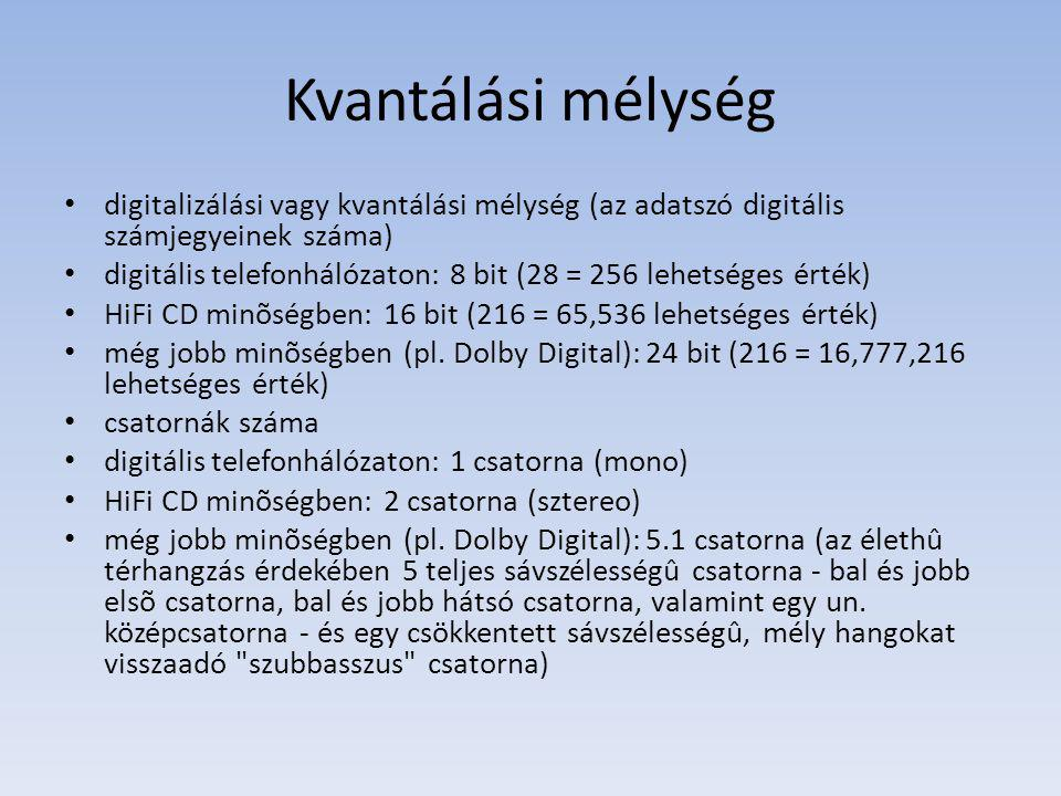 Kvantálási mélység digitalizálási vagy kvantálási mélység (az adatszó digitális számjegyeinek száma)