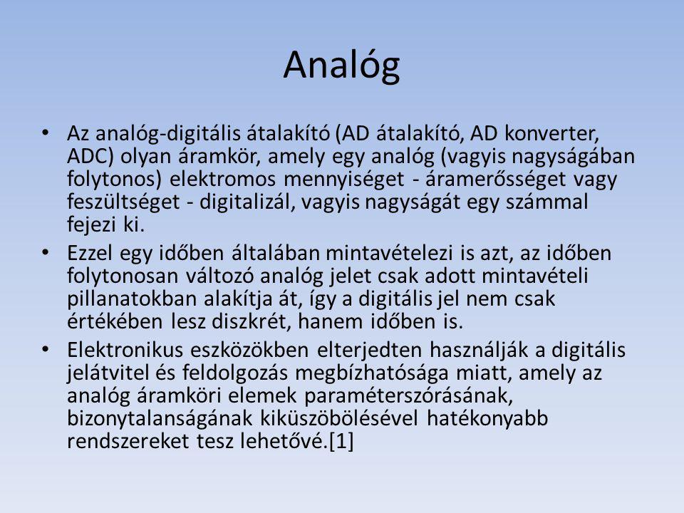 Analóg