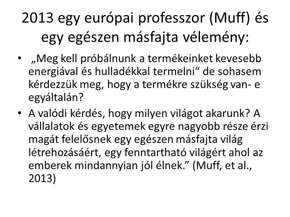 2013 egy európai professzor (Muff) és egy egészen másfajta vélemény: