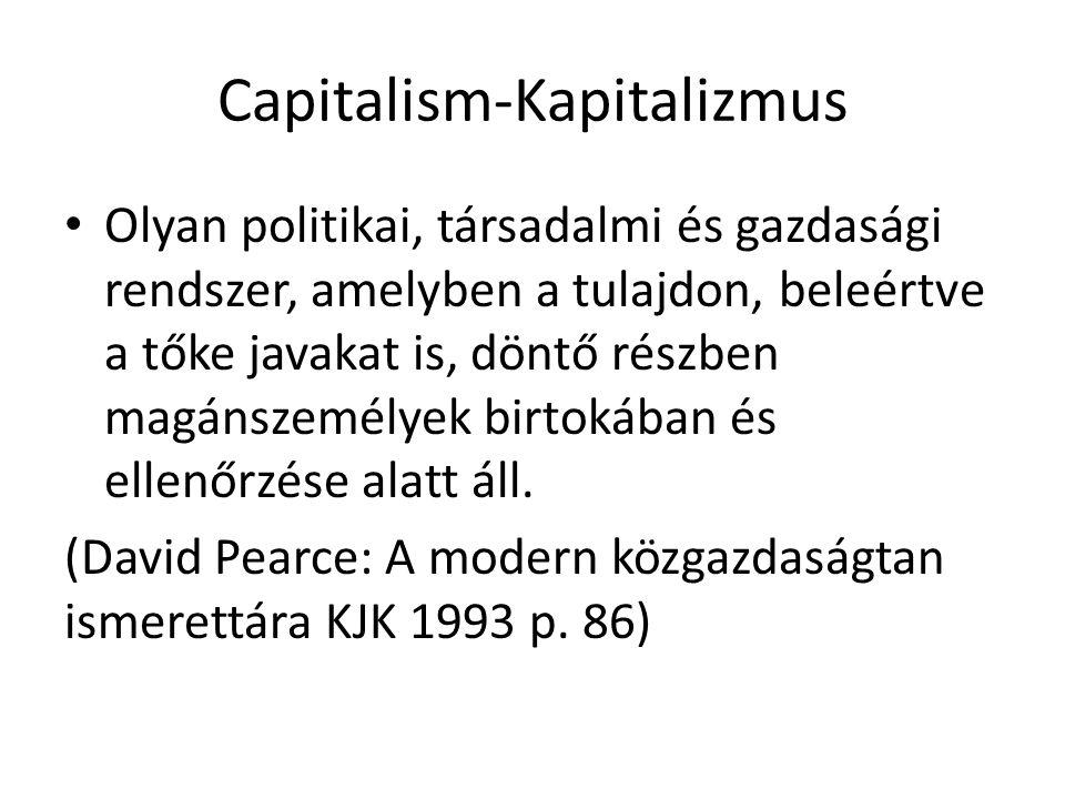 Capitalism-Kapitalizmus