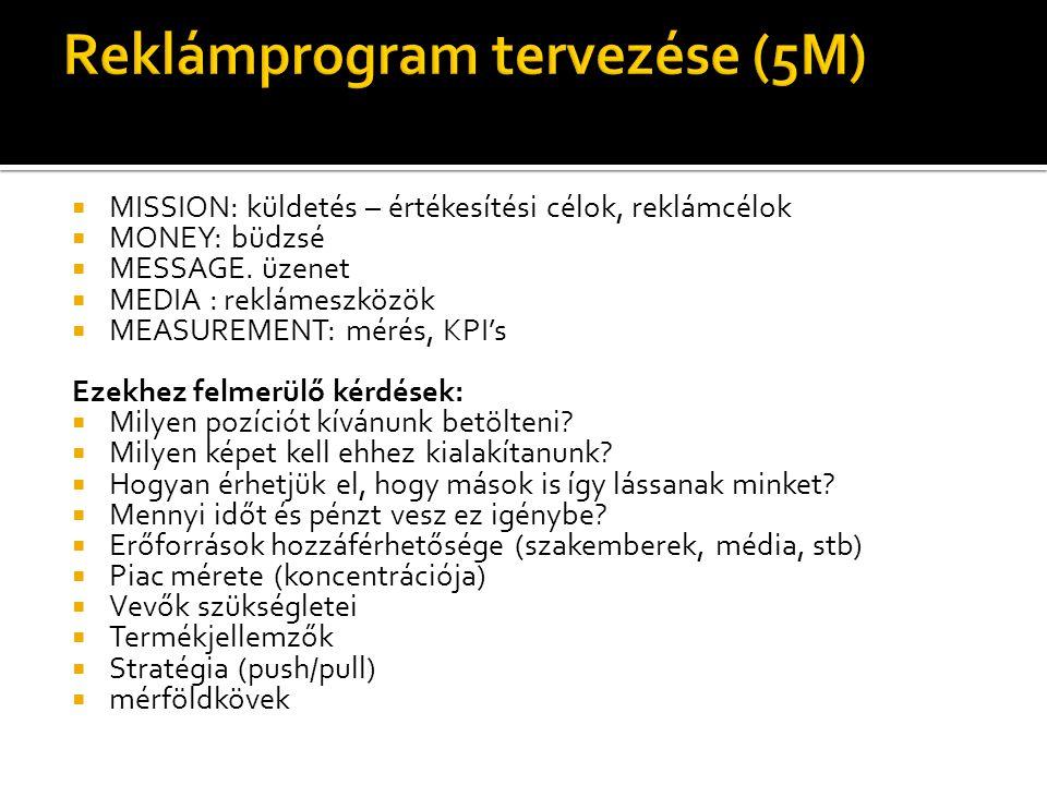 Reklámprogram tervezése (5M)
