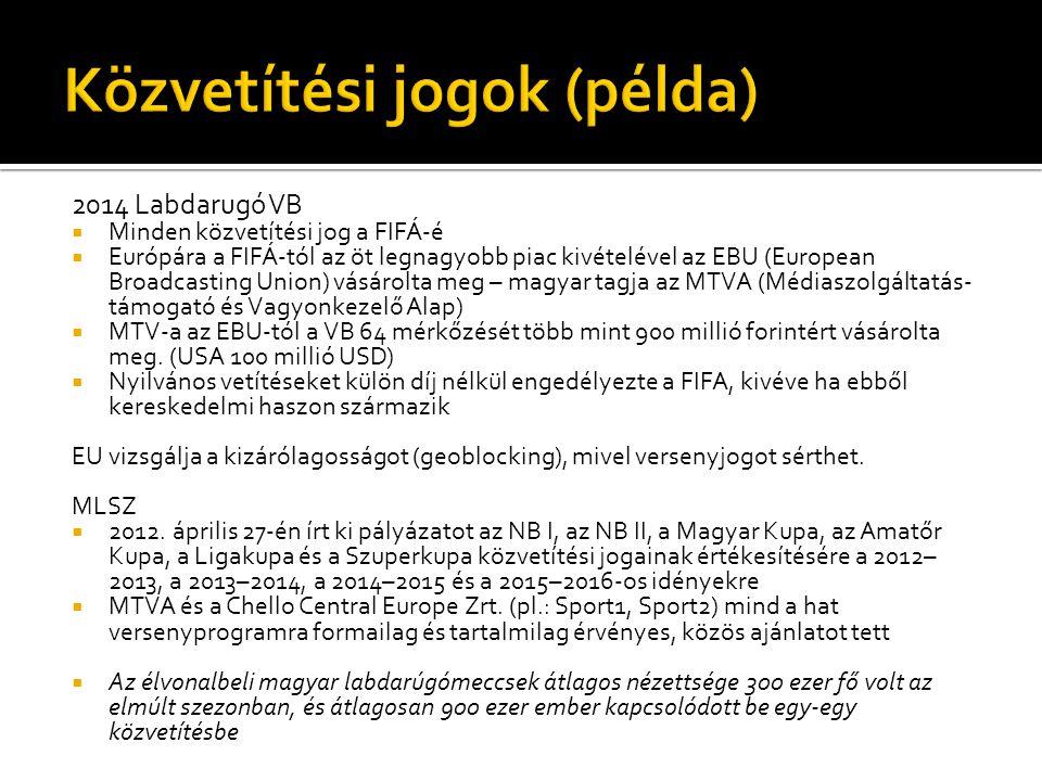 Közvetítési jogok (példa)