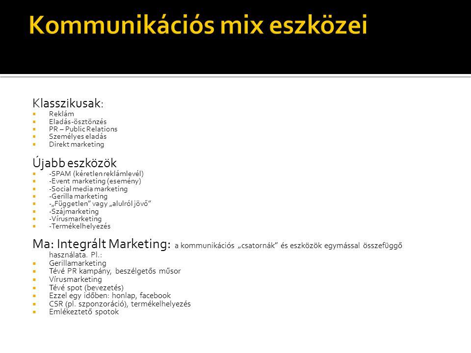 Kommunikációs mix eszközei